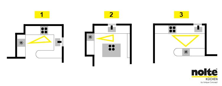 les 5 r gles d or pour une cuisine agr able et fonctionnelle lexpress property. Black Bedroom Furniture Sets. Home Design Ideas